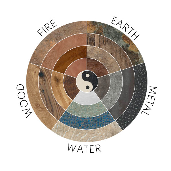 Feng Shui Earth Interiorstylingwithlisbethandjenneharnesspositiveenergy .